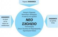 newschool1